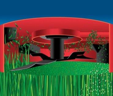 """""""So geht Green-ProfiTness"""": Toro Recycling System tut dem Rasen gut und macht ihn fit, gesund, stark, attraktiv, schön >>>> Patentiertes Toro® Recycler® Mähsystem Recyclen: Gut für den Rasen und gut für die Umwelt. Das patentierte Design der Schnittkammer und des Messers zerkleinert das Schnittgut mehrmals und führt es dann der Rasenfläche wieder zu. Das Schnittgut kompostiert schnell und führt dem Boden Nährstoffe und Feuchtigkeit zu. Recyclen von Schnittgut oder Mulchen, wie es auch genannt wird, statt Sammeln des Schnittguts spart Zeit, Geld und Aufwand und ist umweltfreundlich."""