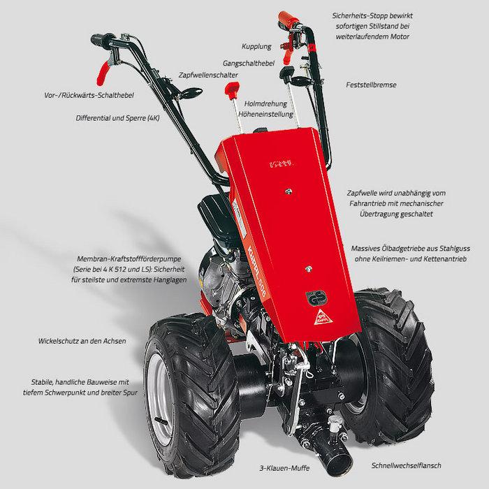 Einachsschlepper:                     Köppl - 4 K 500 / 4 K 508 H (Grundgerät ohne Räder und Anbaugeräte)