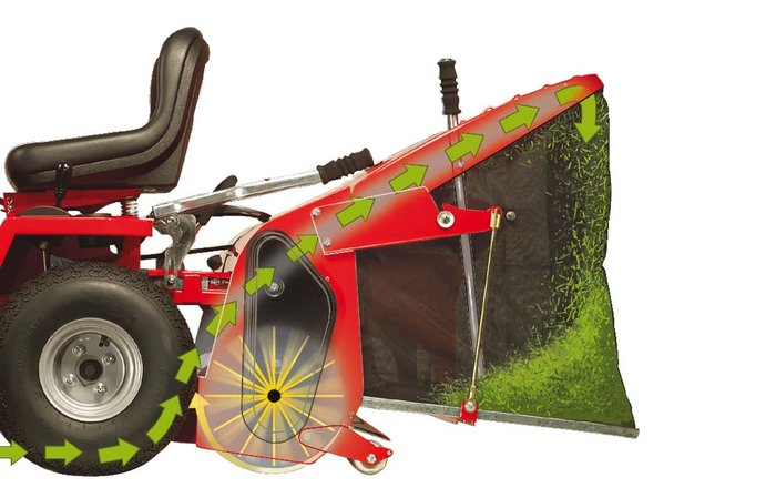 einzigartige Rasenpflegemaschine -  Pfegt den Rasen in einem Arbeitsgang: Mähen, aufnehmen, kehren, auskämmen, anwalzen. Zaubert den echten englischen Rasen. Nimmt auch schweres Schnittgut und feuchtes Laub auf. Das weltweit leiseste Grasaufnahmesystem.