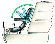 Zero-Turn Zubehör: Walker Mowers - Mechanische Handanhebung