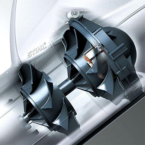 Zweistufiges Axialgebläse  Das zweistufige Axialgebläse funktioniert wie ein Ventilatoren- System und sorgt dafür, dass eine große Menge Luft mit hoher Geschwindigkeit aus dem Gerät austritt.
