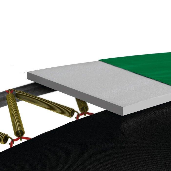 Ober- und Unterkante des Schutzrands aus dieckem, Witterungsbeständigem PVC (0,55mm)