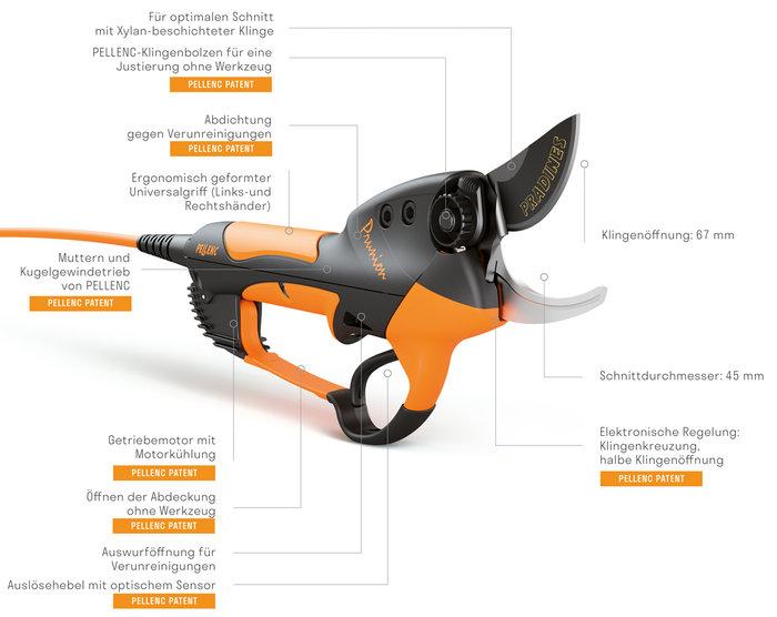 Angebote                                          Schneidwerkzeuge:                     Pellenc - Duo-Paket (Empfehlung!)