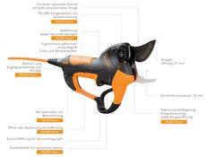 Angebote  Schneidwerkzeuge: Pellenc - Duo-Paket 1 (Empfehlung!)