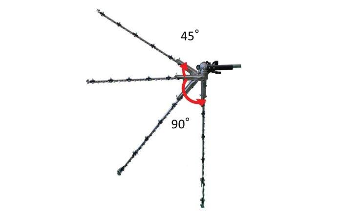 um 135° verstellbar mit einem Handgriff  Mit nur einem Handgriff lässt sich die Schneidgarnitur um 135° in 15° Stufen verstellen. So ist bequemes Arbeiten auch ohne sich verrenken zu müssen möglich.