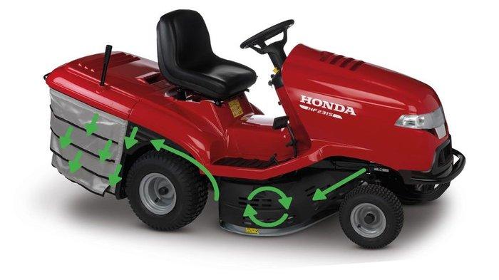 Optiflow-Grasfangsystem  Das Forschungs- und Entwicklungs-Team von Honda hat mit Optiflow das fortschrittlichste Grasfangsystem entwickelt. Dank Optiflow werden durch eine leistungsstarke Ansaugung und konstantem Luftstrom der Leistungsverlust und die Staubansammlung verringert. Somit wird der Grasfangsack vollständig gefüllt und das Arbeiten wird noch effizienter.