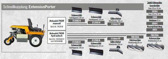 Für die Montage von Anbauzubehör bietet Walker Anbaukits (Kupplungen zwischen Anbaugerät und Grundmaschine). Die Anbaukits sind dann jeweils für unterschiedliche Geräte zu werwenden.
