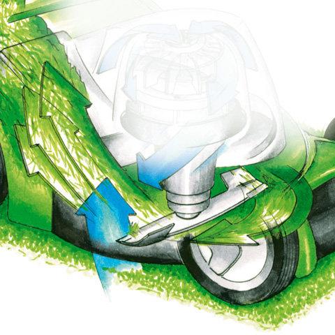 Windflügelmesser  Das Windflügelmesser erzeugt im aerodynamischen Gehäuse einen starken Luftstrom, der das Gras vor dem Schneiden aufrichtet und den Grasschnitt mit Turbokraft in den Grasfangkorb mit integriertem Luftleitsystem bläst. Ein schönes Schnittbild und gute Schneid- und Fangleistung sind garantiert.