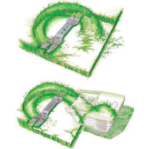 Multi-Messer  Mit dem speziell geformten Multi-Messer wird das Gras stufenweise geschnitten und im Gehäuse in feine Partikel zerkleinert. Bei eingehängtem Grasfangkorb arbeiten die VIKING Multi-Mäher als Grassammler, bei Verwendung des Mulcheinsatzes wird das Mähgehäuse gechlossen und die feinen Partikel fallen in die Grasnarbe zurück.