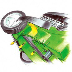 Tauschbare Scheuerleisten: Zusätzlichen Schutz des Gehäuses beim Mähen entlang von Mauern und Kanten bieten die Kunststoff-Scheuerleisten. Sind sie verschlissen, lassen sie sich einfach tauschen und durch neue ersetzen.