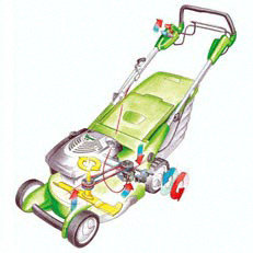 Vario-Antrieb: Mit dem Bedienhebel am Griffholm kann die Geschwindigkeit des Radantriebs stufenlos reguliert werden. So ist eine individuelle Anpassung an die Mähgewohnheiten und Grasbedingungen möglich. Speziell beim Mulchen ist eine feine Abstimmung der Antriebsgeschwindigkeit von Vorteil.
