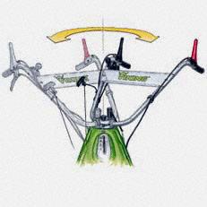 Führungsholm schwenkbar: Der seitlich verstellbare Führungsholm ermöglicht eine optimale Arbeitsposition für den Benutzer beim Mähen an Hanglagen (zusammen mit dem fixierbaren Frontrad) und erlaubt ein kantenexaktes Mähen neben Zäunen oder Mauern.