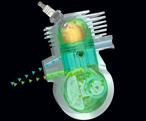 2-MIX  Beim Spülen legt sich eine kraftstofffreie Luftschicht zwischen die verbrannte Ladung im Brennraum und die frische Ladung im Kurbelgehäuse. Der Vorteil: weniger kraftstoffhaltige Spülverluste, weniger Umweltbelastung und bis zu 20% weniger Kraftstoffverbrauch im Vergleich zu konventionellen Zweitaktmotoren ohne 2-MIX-Technologie. (Abb. ähnlich)