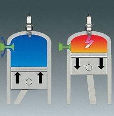 Dekompressionsventil  Das Dekompressionsventil lässt beim Anwerfen einen Teil des verdichteten Gemisches aus dem Zylinder entweichen. Dadurch wird die erforderliche Zugkraft am Anwerfseil deutlich reduziert. Die Bedienungsperson wird entlastet und das gesamte Anwerfsystem des Motorgerätes geschont. (Abb. ähnlich)