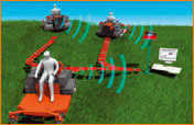 Gehäuse   • Schmalbauweise, passt durch ein 91 cm breites Tor • Zwei wartungsfreie, hydrostatische EZT-Getriebe • Null-Wendekreis (Zero Turn) • Passt durch die meisten normalen Gartentore