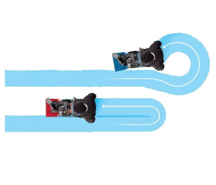 Servolenkung: Enges Wenden. Die Räder können unabhängig oder gleichzeitig mit den griffmontierten Abzugsbedienelementen ausgekuppelt werden, dies macht das Wenden, Rückwärtsfahren und Lenken zum Kinderspiel.