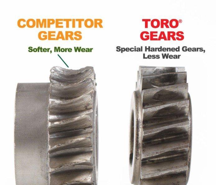 Gehärtete Getriebegänge Bei Getrieben sind die Gänge ausschlaggebend. Die Toro Power Max verwendet speziell gehärtete Gänge, die den schwierigsten Schneebedingungen gewachsen sind. Andere verwenden weichere Gänge, die sich abnutzen