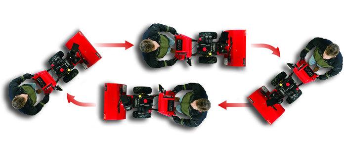 Easy-Turn™ (Wendehilfe) – müheloses drehen und lenken selbst in engen Kurven. Das rechte Rad wird durch betätigen des Hebels einfach vom Antrieb freigeschaltet, wodurch sich die Fräse leicht manövrieren und wenden lässt.