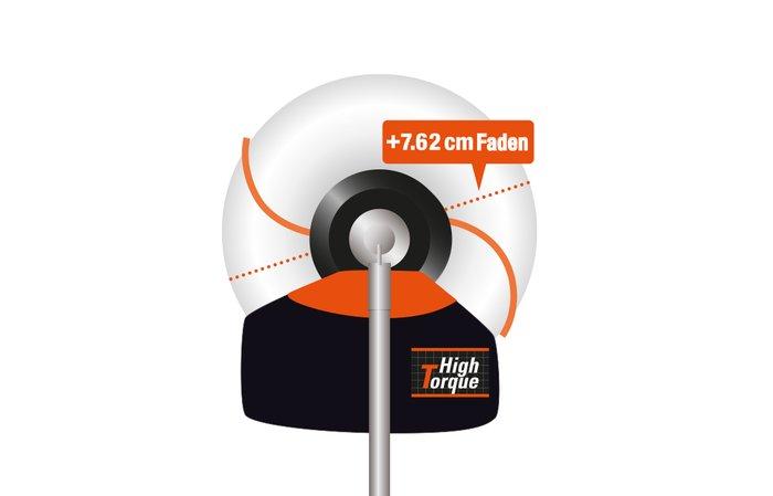 Mehr Fläche in weniger Zeit! -  Aufgrund des High Torque Getriebes und dem vergrößertem Schutz können Sie einen längeren Mähfaden benutzen als bei herkömmlichen Motorsensen. Dadurch erhalten Sie eine höhere Schnittleistung pro Zeit. Der Fadenkopf fasst 3 mm Quadratfäden, die auch in der Lage sind Gestrüpp und andere, dickere Sträucher zu schneiden. Speziell auf das High Torque-Getriebe abgestimmt ist der Mähkopf mit einer höheren Fadenkapazität.
