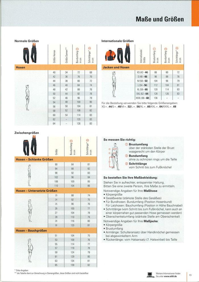 Ermitteln Sie anhand der Tabelle die für Sie passende Größe.
