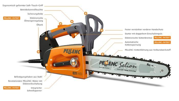 Akkumotorsägen:                     Pellenc - Selion C 21 HD ohne Akku