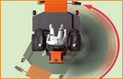 Gehäuse   • Starker Stahlrahmen • Zwei 17 Liter Kraftstofftanks • Zwei wartungsfreie, hydrostatische EZT-Getriebe • Null-Wendekreis (Zero Turn)