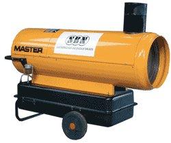 Heiztechnik:                     SBN - Ölheizer Master B 290 E mit Abgasführung