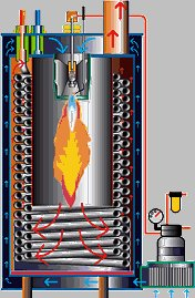 Die therm-Brennkammer: Die von Kränzle von Grund auf neu entwickelte Brennkammer ist für professionelle Dauerbelastung ausgelegt und der hervorragende thermische Wirkungsgrad garantiert niedrigen Heizölverbrauch und geringe Emissionen. Die neue Flammüberwachung: Die Geräte der Serie 895 sind mit einer Flammüberwachung ausgestattet. Die Flammüberwachung verhindert, dass Brennstoff eingespritzt wird, wenn keine Verbrennung zustande kommt. Im Abgaskamin der Brennkammer befindet sich ein Temperaturfühler, welcher mit der zentralen Steuerelektronik verbunden ist. Wird 10 Sekunden nach dem Start des Brenners im Abgaskamin die Temperatur von 100 °C nicht erreicht oder fällt während des Betriebes der Maschine die Abgastemperatur länger als 2 Sekunden unter 100 °C, so wird die Kraftstoffzufuhr abgeschaltet.